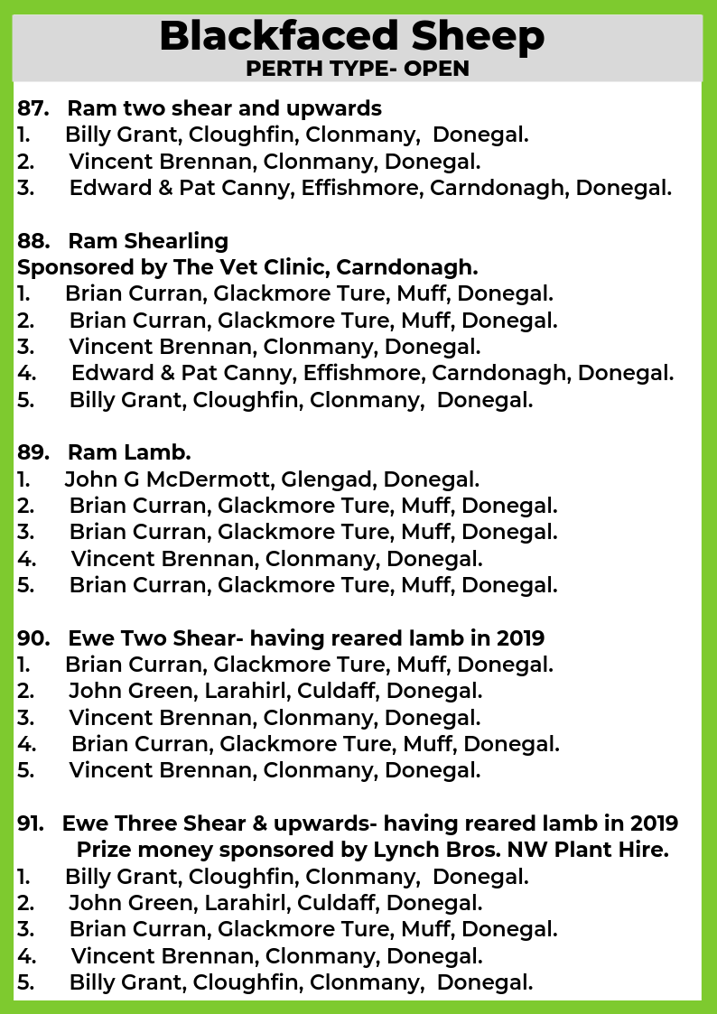 RESULTS 2019 | Clonmany Agricultural Show